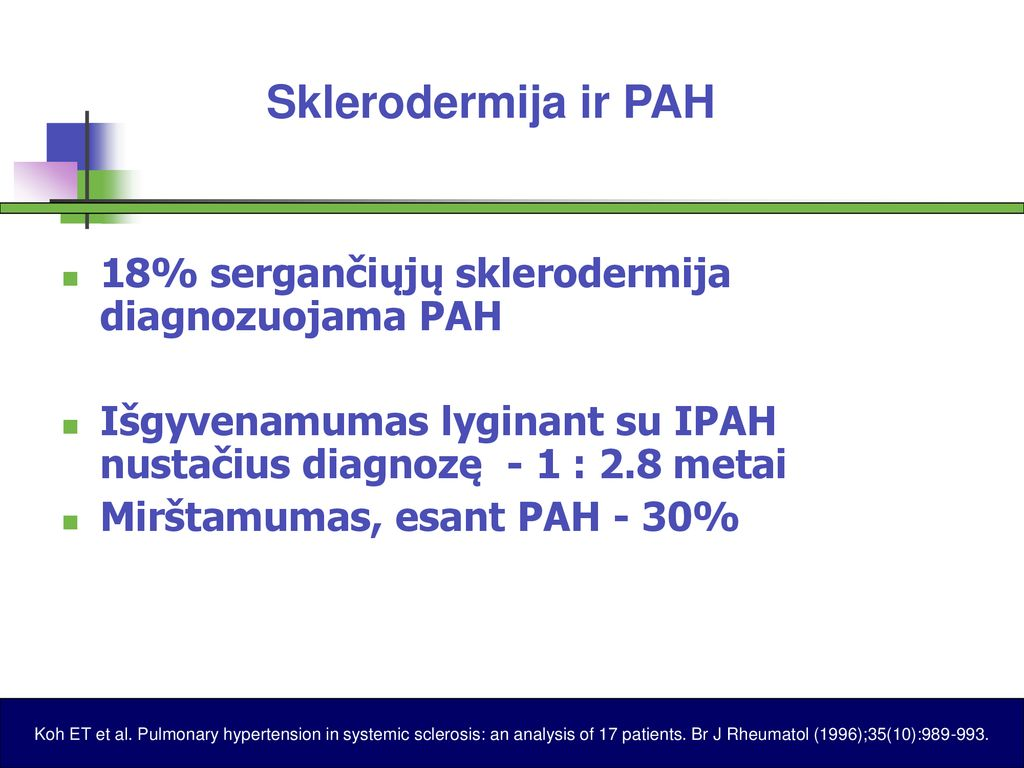 hipertenzija esant 35 priežastims)