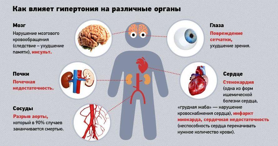 hipertenzija kūno kultūros vaizdo įrašas