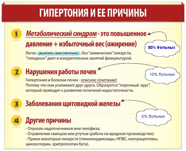 neurotropiniai vaistai nuo hipertenzijos)