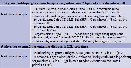 hipertenzija inkstų dieta)