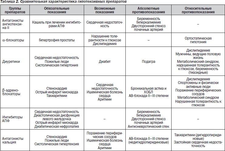 vazokonstrikciniai vaistai nuo hipertenzijos)