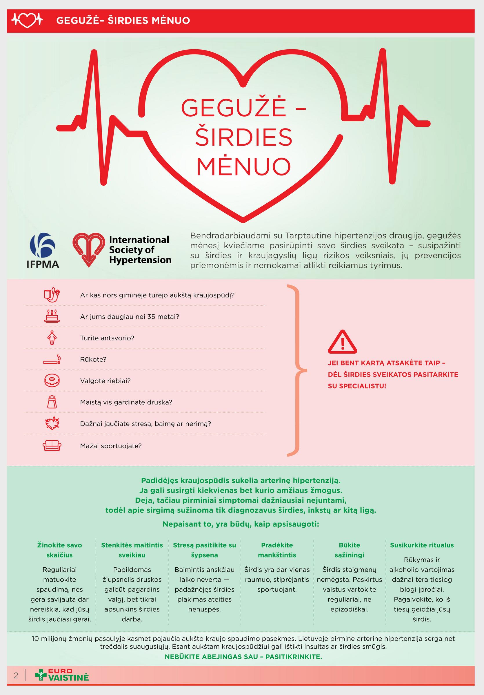 hipertenzija esant 35 priežastims