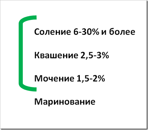 raugerškis ir hipertenzija)