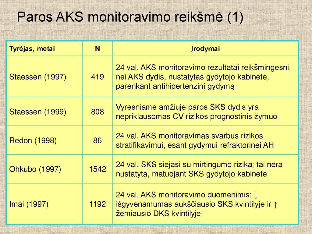 hipertenzija 3 1 laipsnio rizikos laipsnis 4