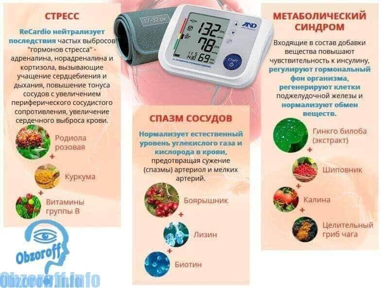hipertenzijos tinktūrų sudėtis)
