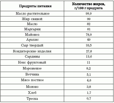 hipertenzijos negalima valgyti)