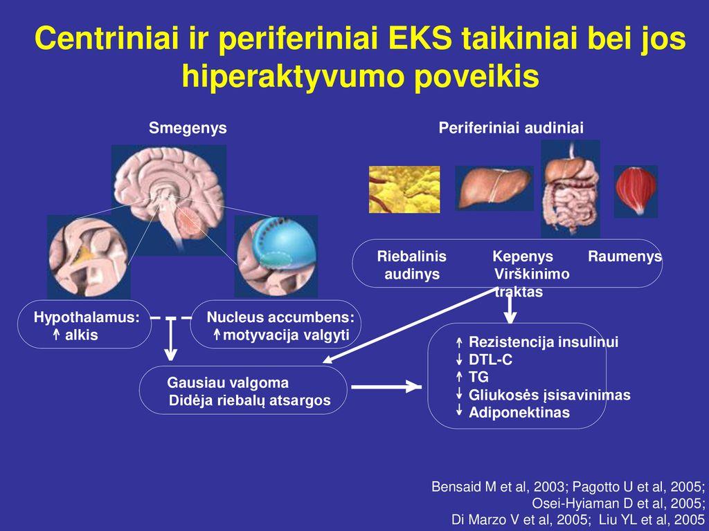 hipertenzija ir jos priežastys bei)