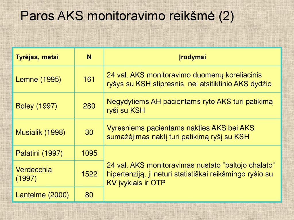 2 laipsnio hipertenzija 2 rizikos laipsnis 3