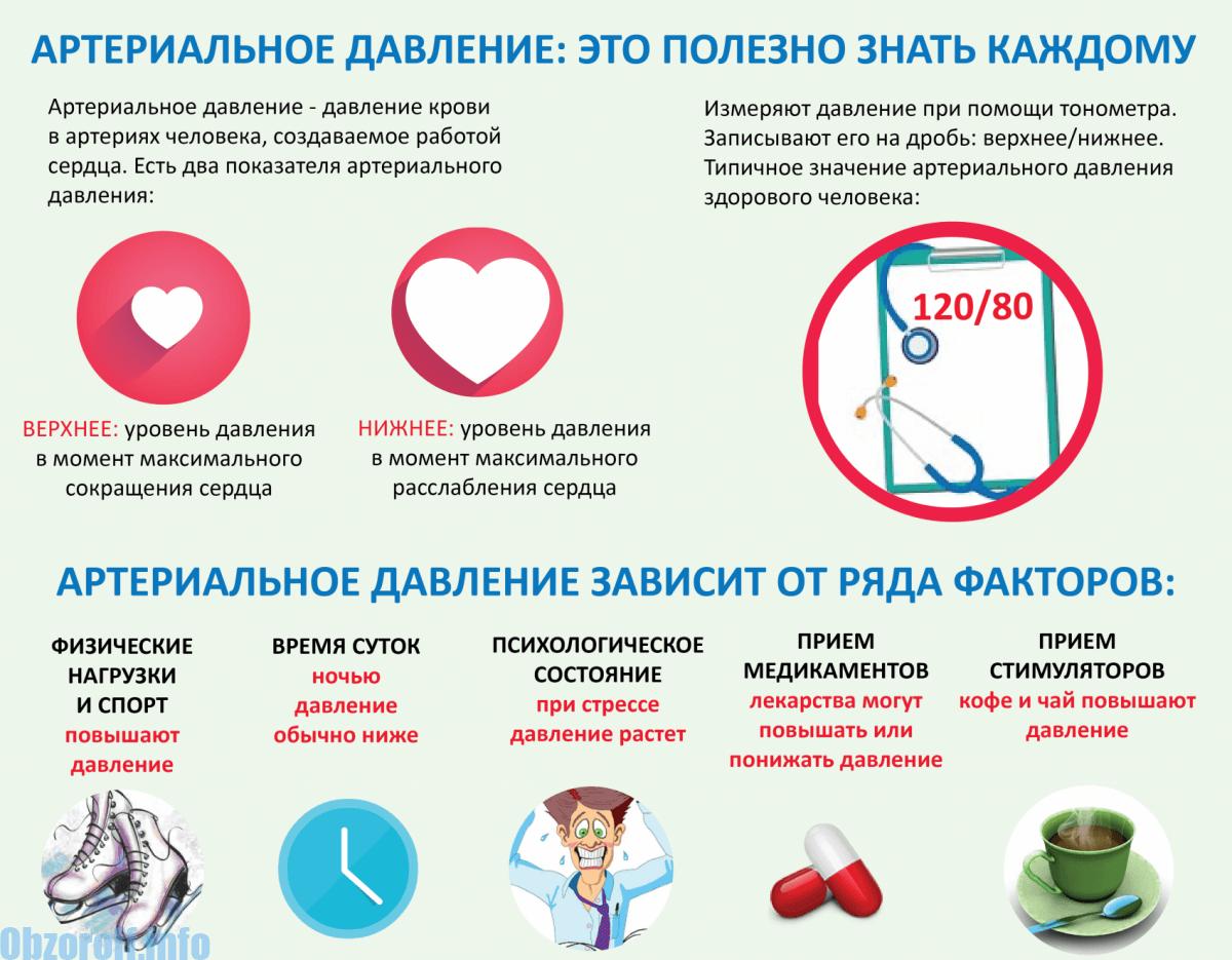 tinktūra nuo hipertenzijos apžvalgų)