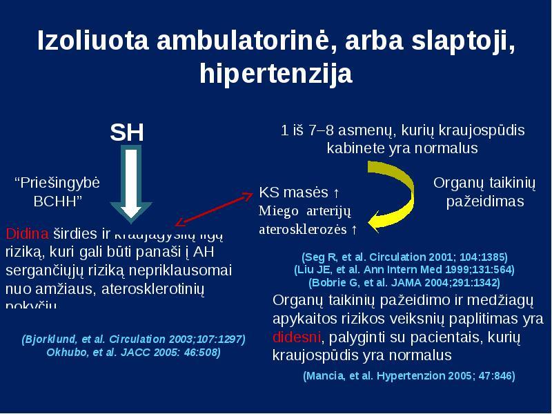 jaunų vyrų, sergančių hipertenzija