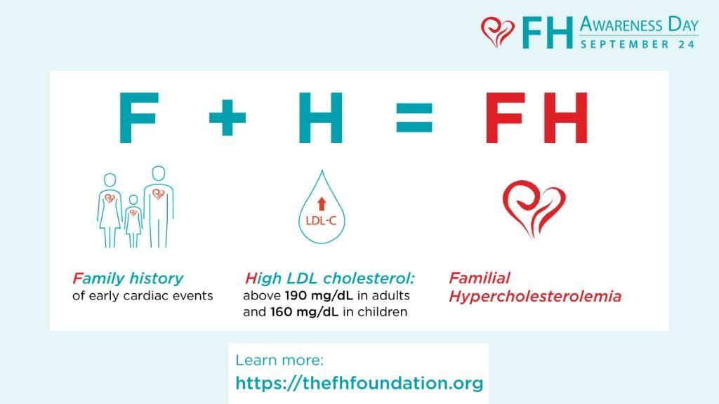 hipertenzija ir paveldimumas)
