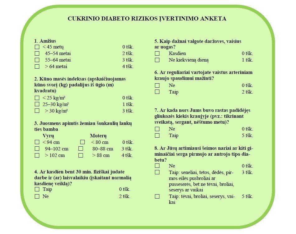 hipertenzija vartojant vaistus nuo diabeto)
