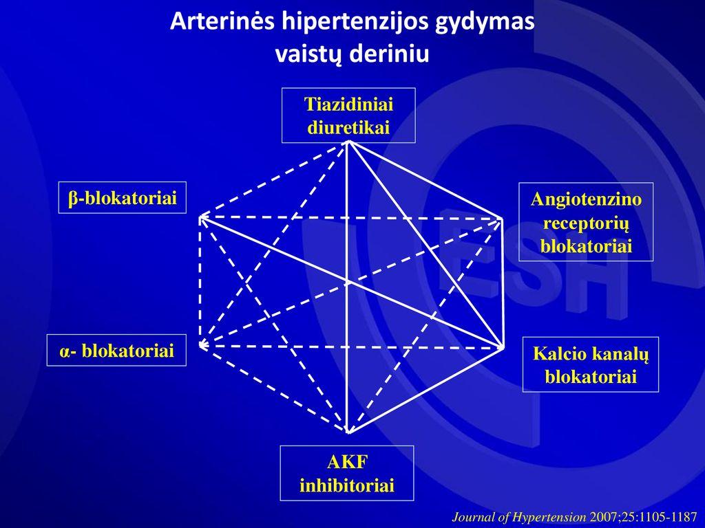 kalcio hipertenzijos stoka