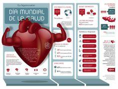 Koronarinės širdies ligos masažas - Hipertenzija November