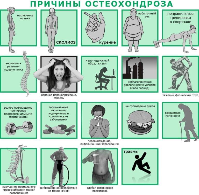 hipertenzija gydant gimdos kaklelio osteochondrozę vaistai nuo hipertenzijos, nesukeliantys kosulio
