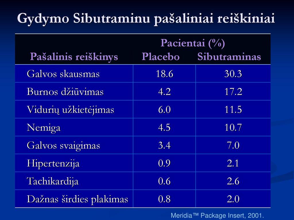 centaury ir hipertenzija