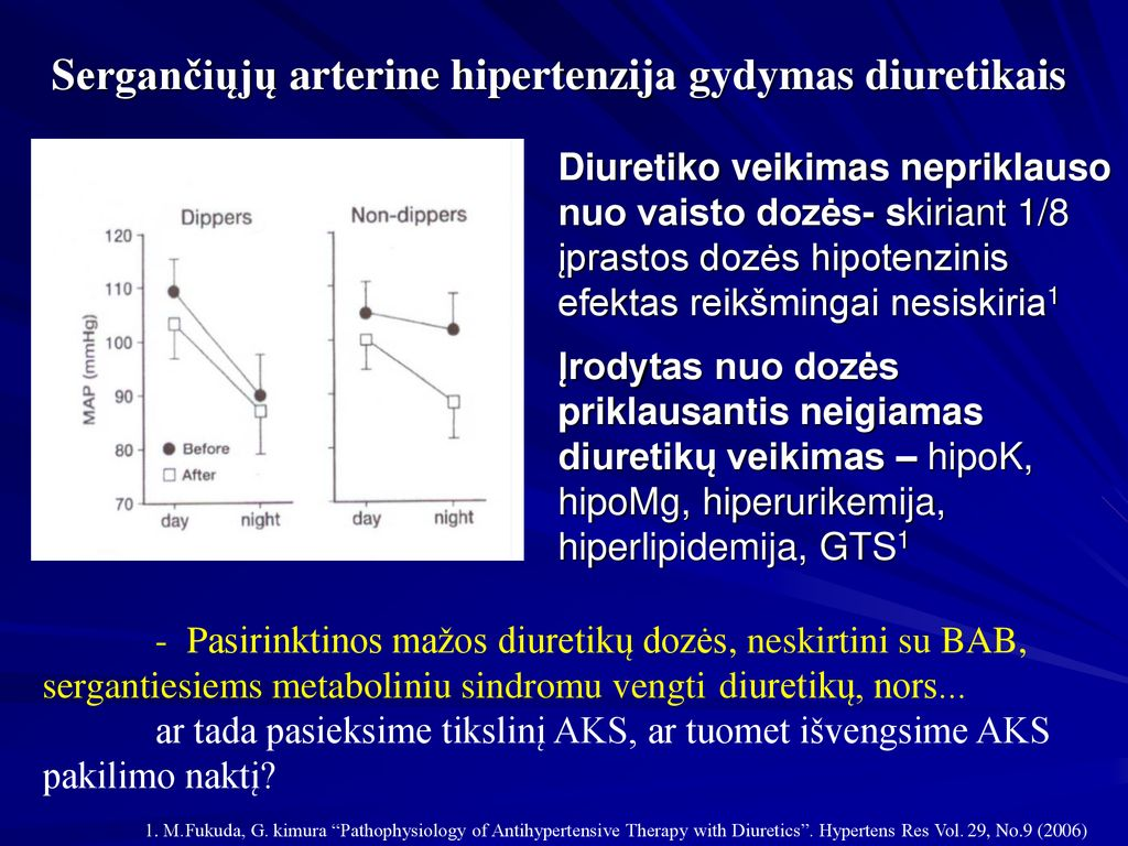 diuretikas nuo diabeto ir hipertenzijos