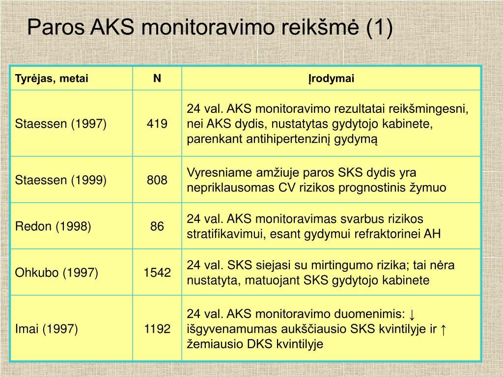 vaistai nuo hipertenzijos ryte)