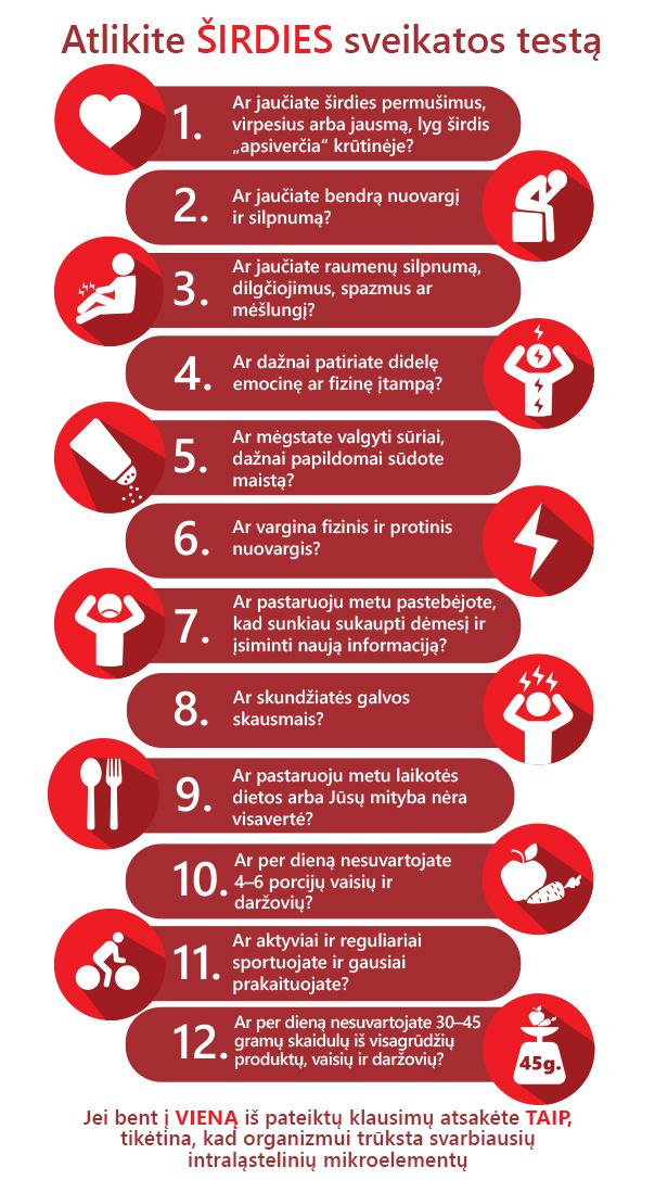 širdies sveikatos įvertinimas)