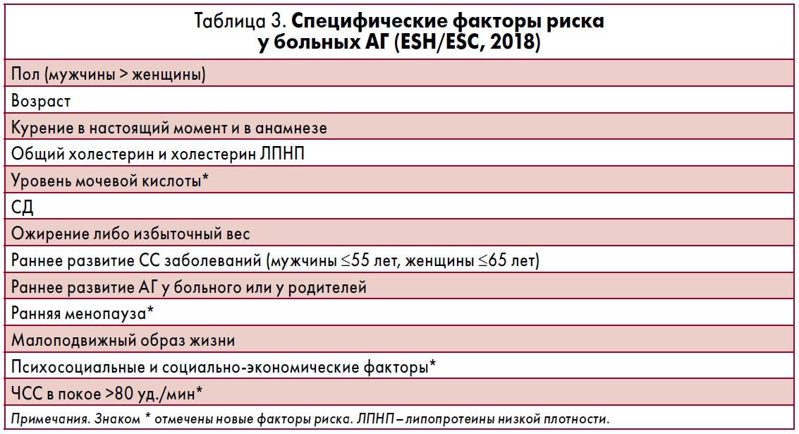 galimos hipertenzijos rekomendacijos)