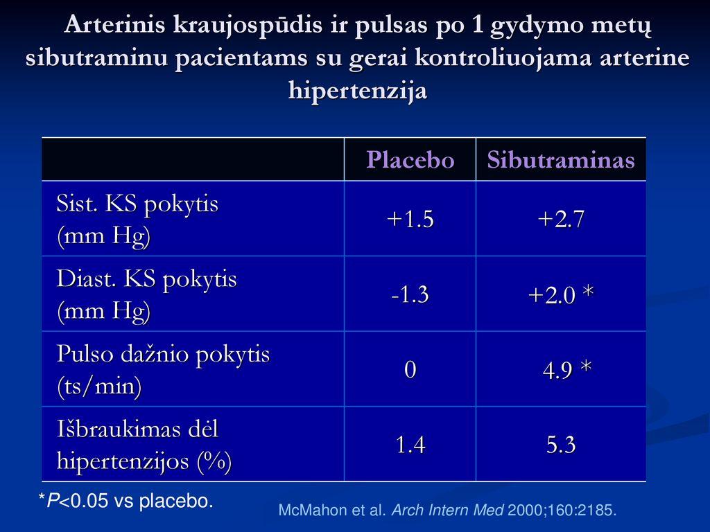 hipertenzijos gydymas veselka