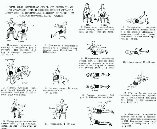 Dr. Evdokimenko hipertenzijos gydymas be vaistų)