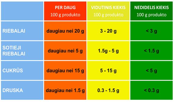 maisto produktai naudinga hipertenzija
