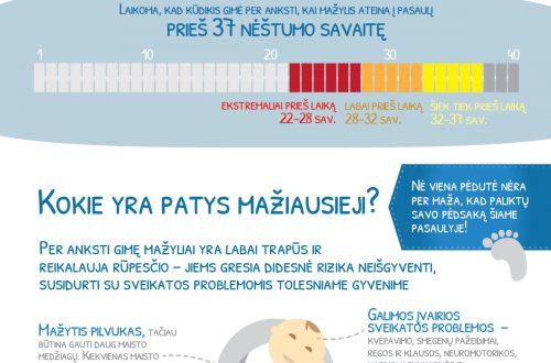 receptai kiekvienai dienai su hipertenzija)