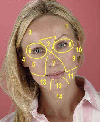 odos bėrimas su hipertenzija