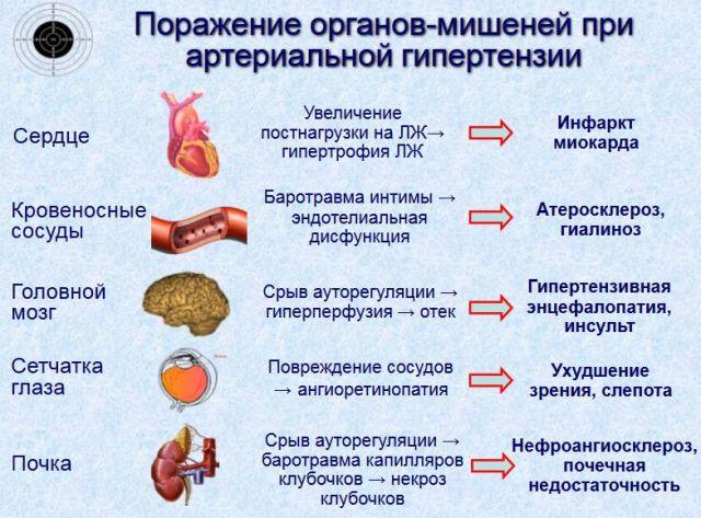 Plaučių hipertenzijos gydymas liaudies gynimo priemonėmis - Širdies priepuolis November