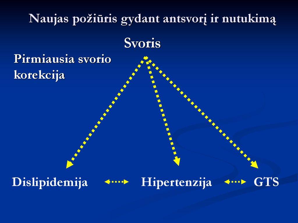 Inkstų hipertenzijos tabletės - Simptomai - November