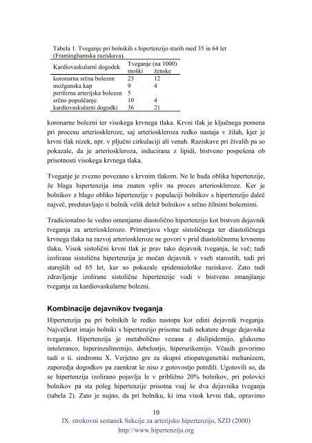 hipertenzija 65 m)