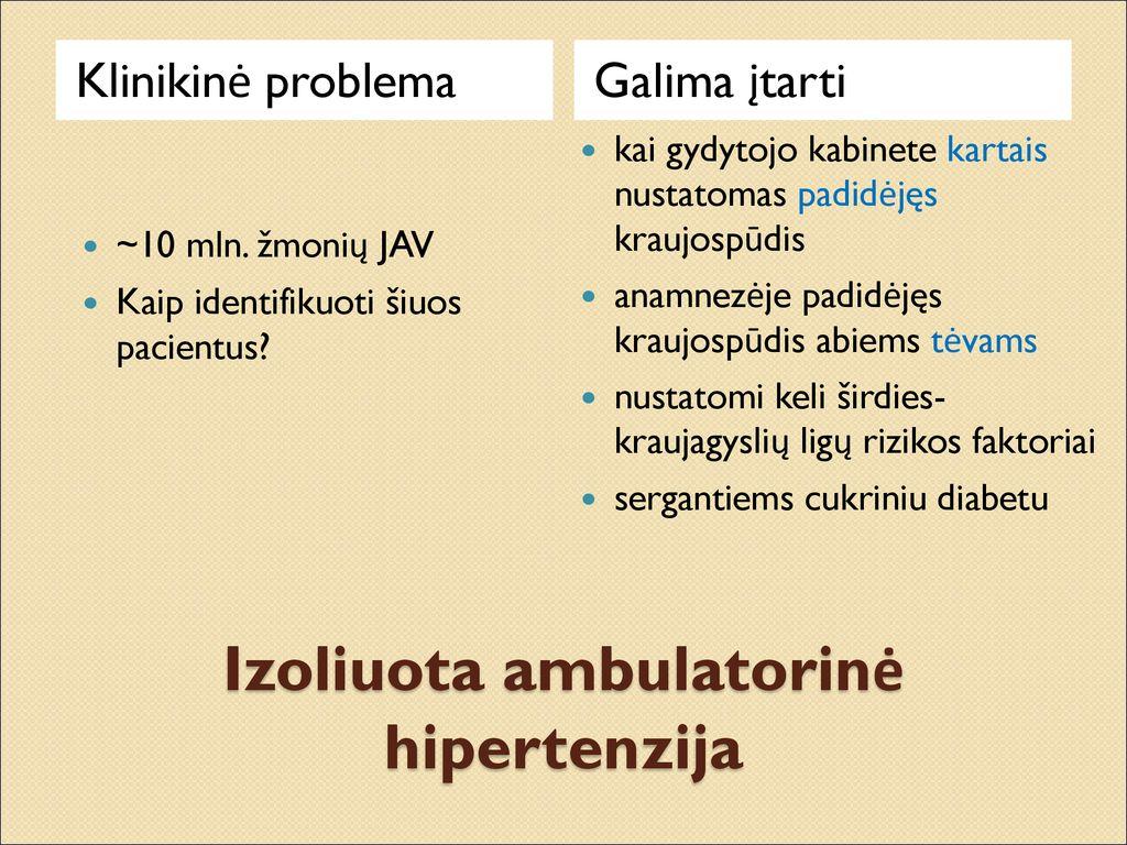 hipertenzija gydant diabetą