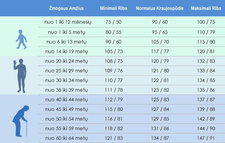 viskas apie pagrindinį dalyką hipertenzija)
