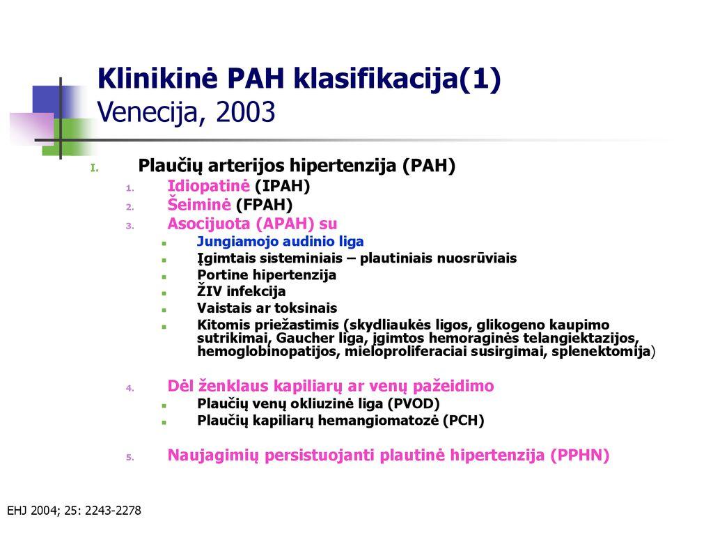 vaistų injekcijos nuo hipertenzijos)