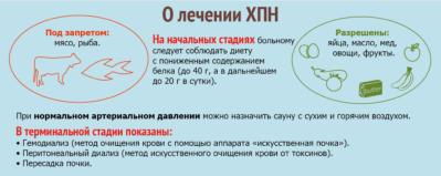 kaip hipertenzija gydoma liaudies gynimo priemonėmis)