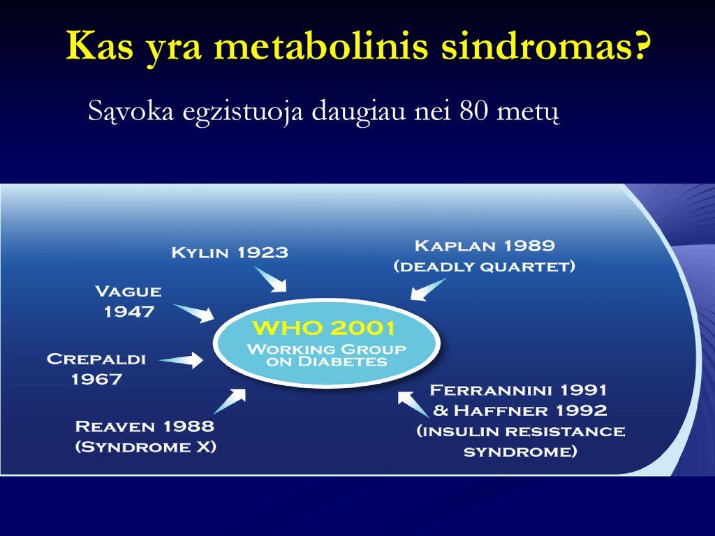 capsicam hipertenzija