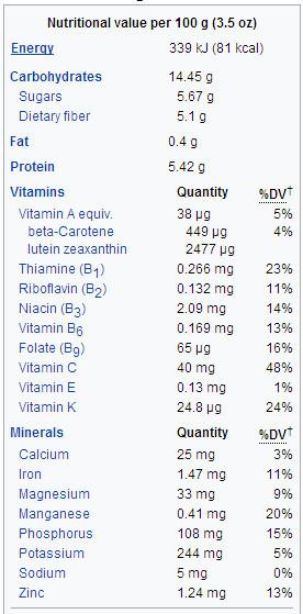 hipertenzija 2 laipsnio ko nevalgyti