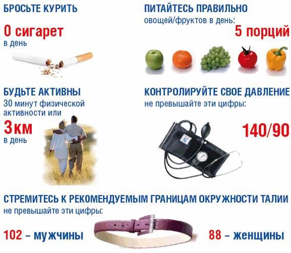 Palengvėjimas ir hipertenzija)