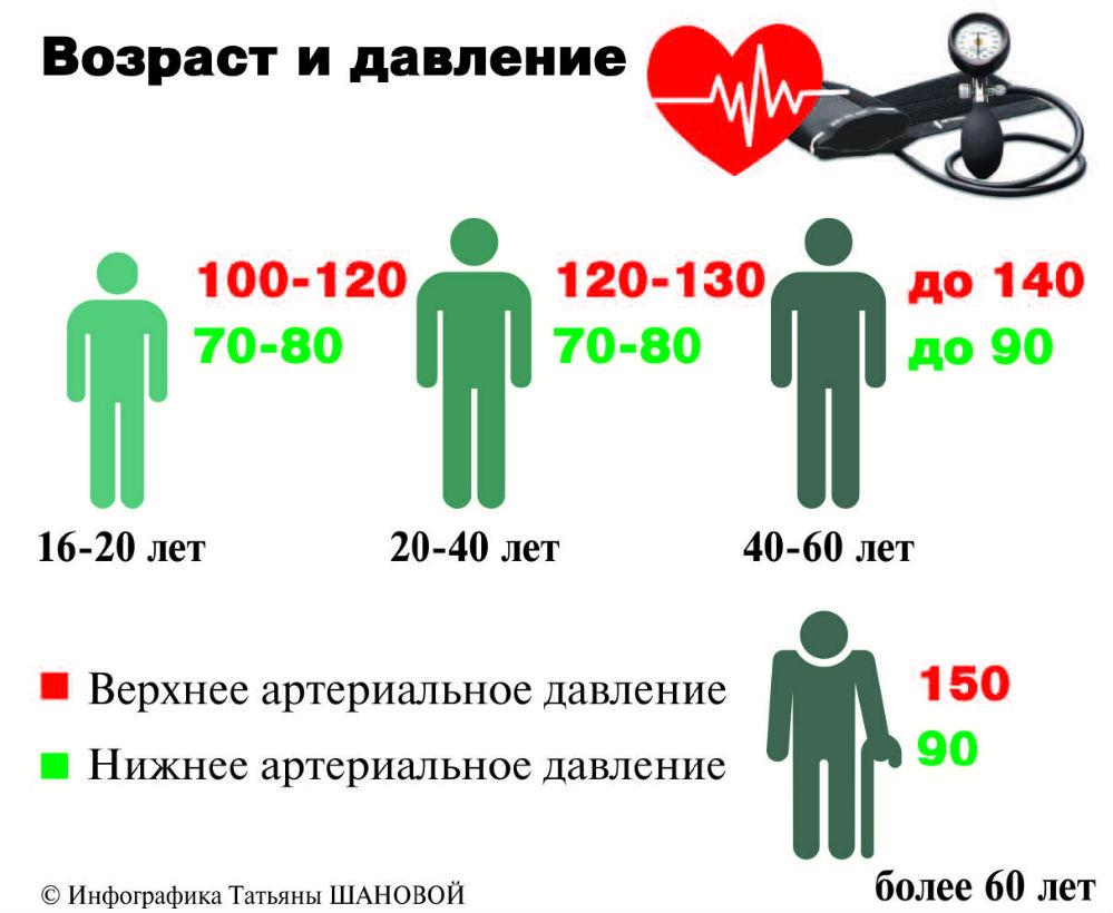 tinktūra nuo hipertenzijos apžvalgų pirmo laipsnio hipertenzijos rizika