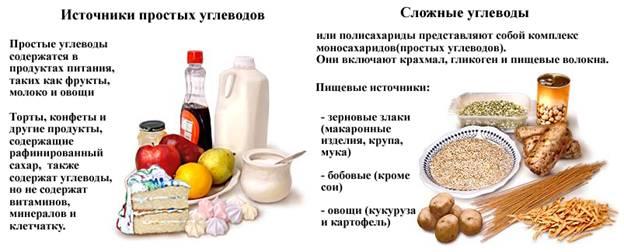 kokius maisto produktus galima valgyti sergant hipertenzija erškėtuogių gėrimas nuo hipertenzijos