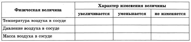 Nuolat aukštas slėgis: priežastys ir pasekmės - Vaskulitas