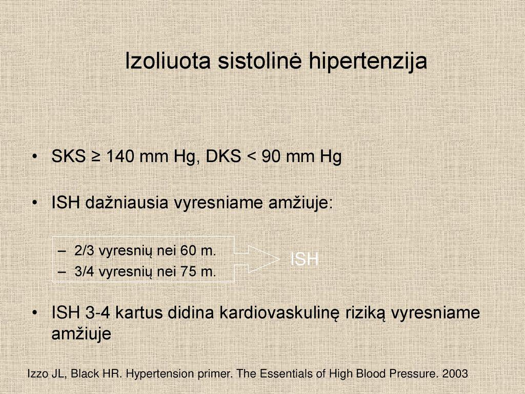 kas yra hipertenzijos paskaitos)