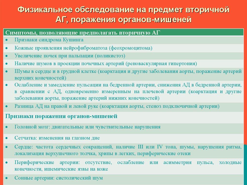 hipertenzija ir intrakranijinio slėgio gydymas)