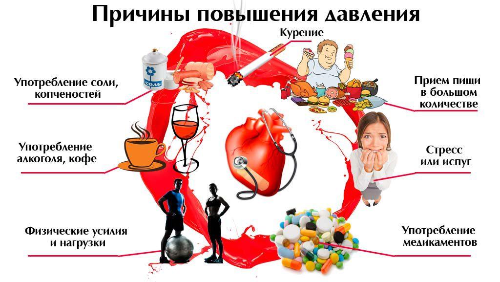 kovoti su hipertenzija 5 geriausi liaudies gynimo būdai)