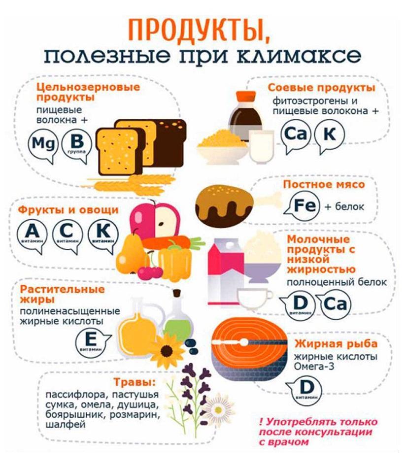vaistai nuo menopauzės su hipertenzija)