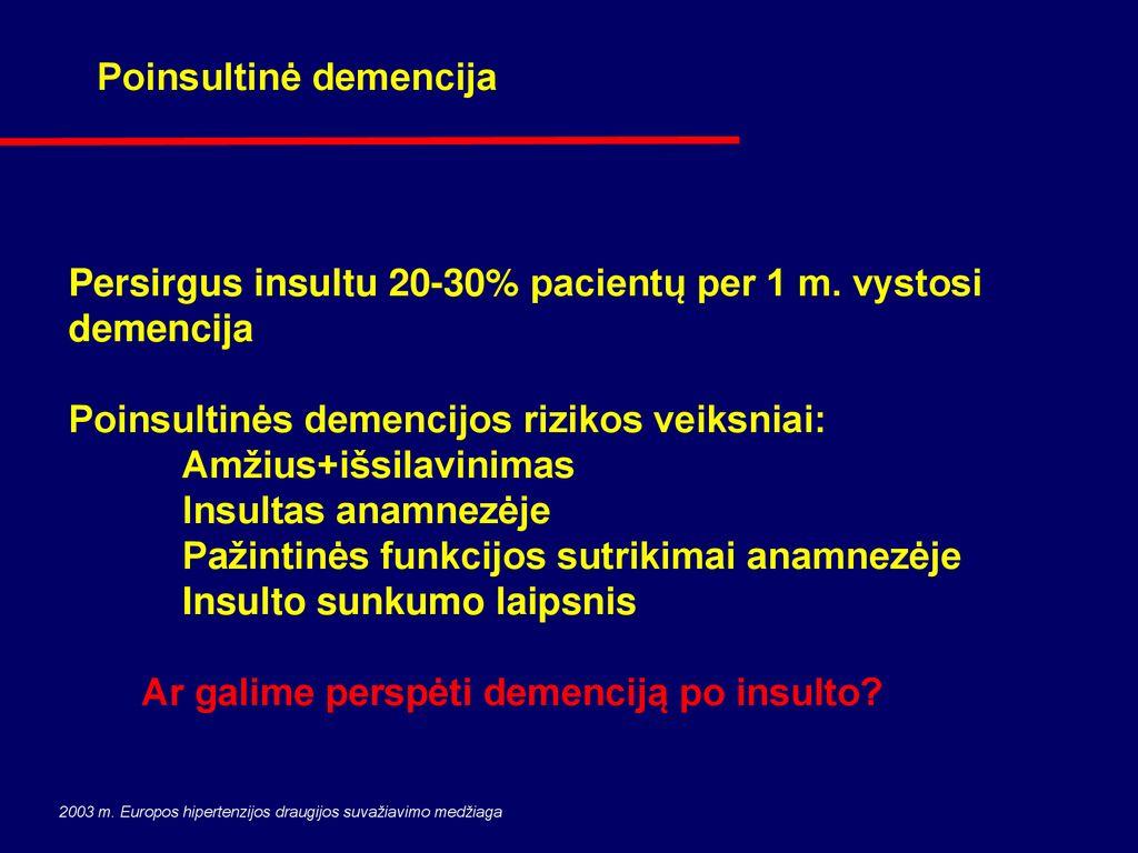 1 laipsnio hipertenzijos priežastys, simptomai ir gydymas, rizika 2, 3 ir 4