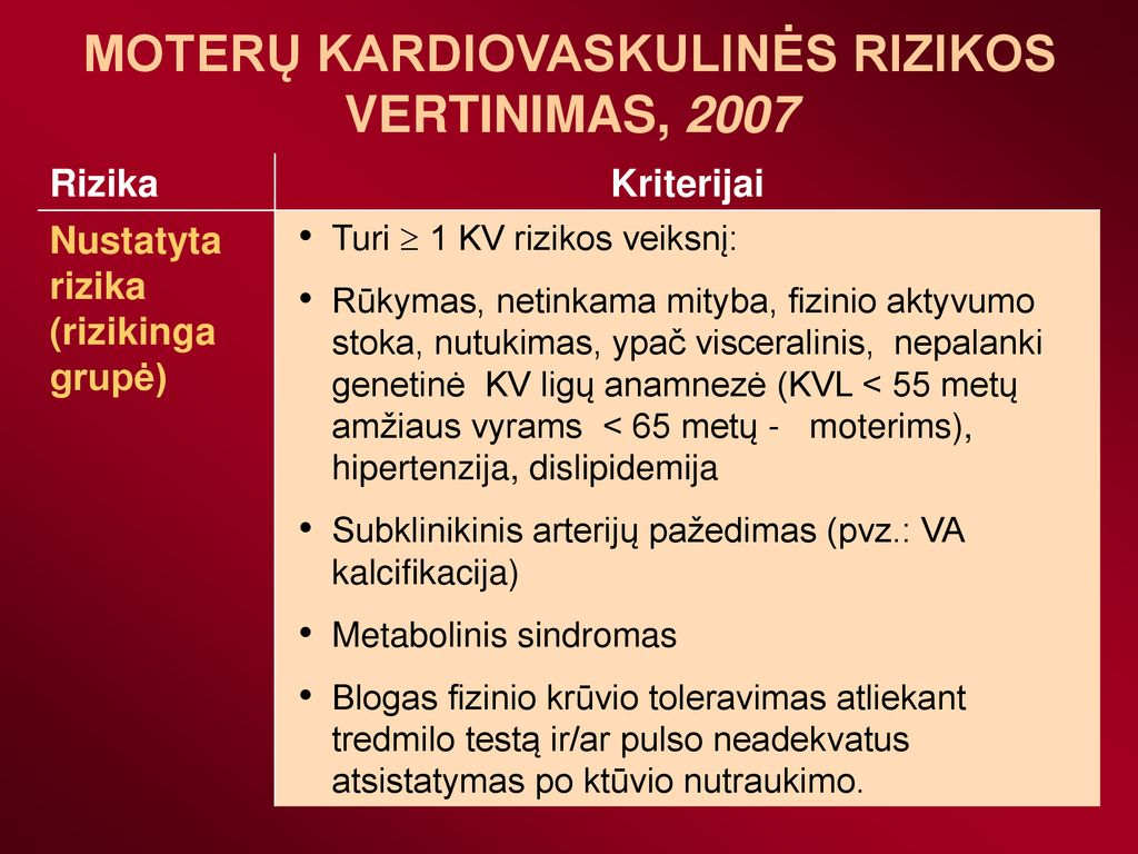 moterų hipertenzija po metų)