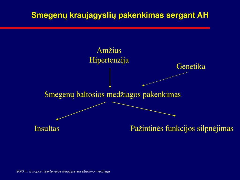 amžiaus hipertenzijos ypatumai)