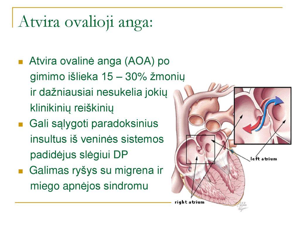 aoaas širdies sveikata)